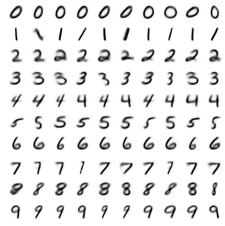 cvae generated grid